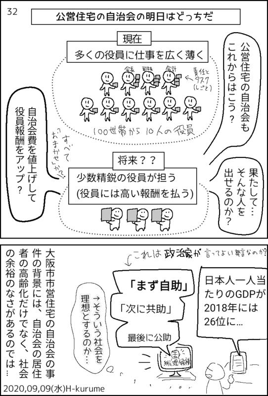 f:id:higasi-kurumeda:20200910202217p:plain