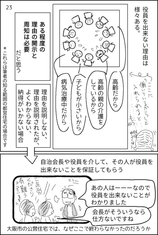 f:id:higasi-kurumeda:20200910202311p:plain