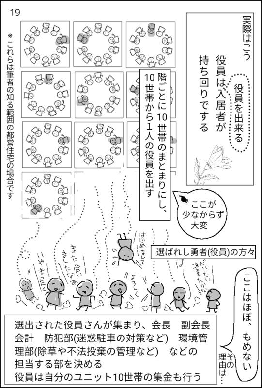 f:id:higasi-kurumeda:20200910202419p:plain