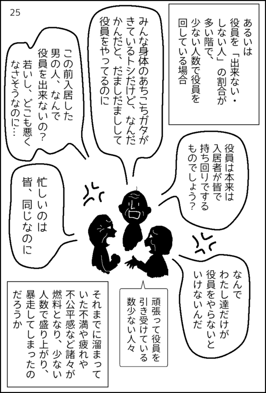 f:id:higasi-kurumeda:20200910202502p:plain