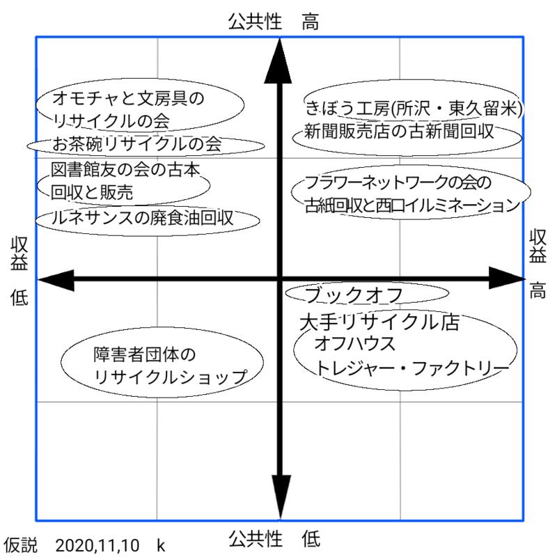 f:id:higasi-kurumeda:20201110213459p:plain