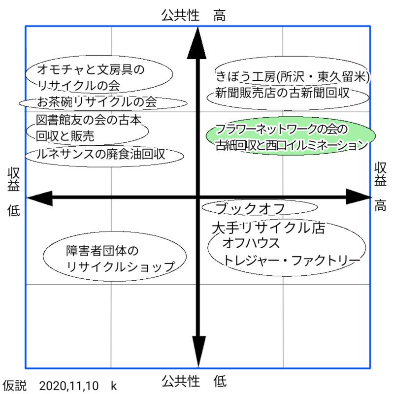 f:id:higasi-kurumeda:20201129142700p:plain