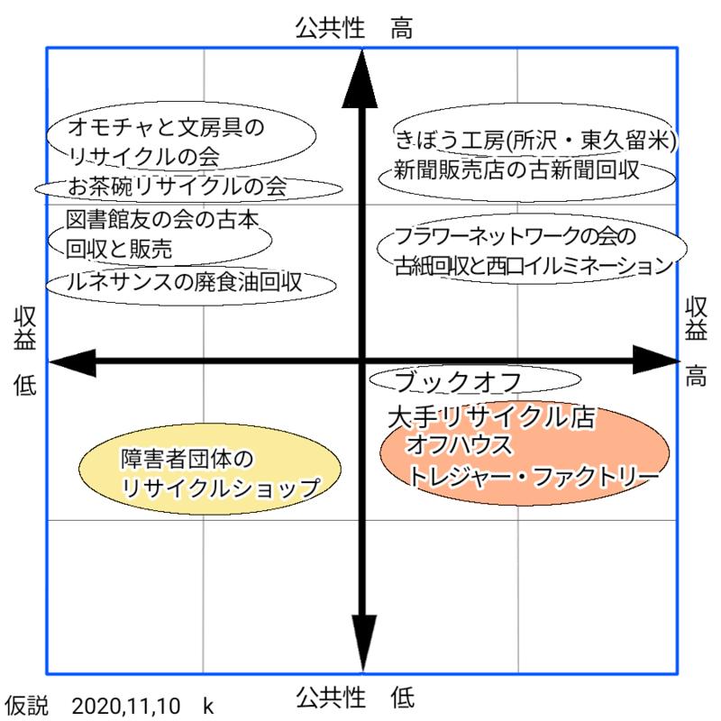 f:id:higasi-kurumeda:20201129142707p:plain