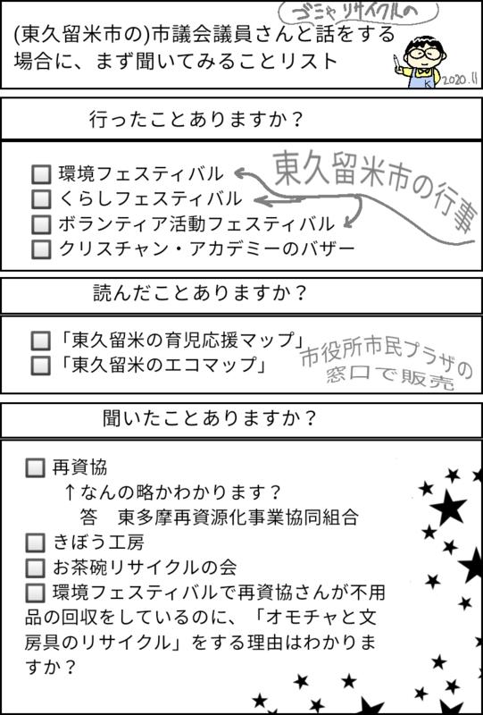 f:id:higasi-kurumeda:20201129174121p:plain