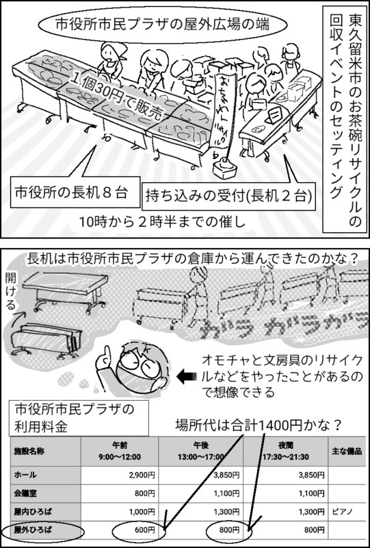 f:id:higasi-kurumeda:20210425152352p:plain