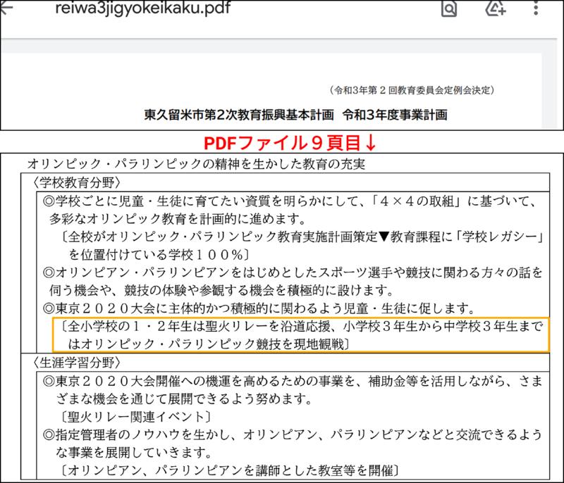f:id:higasi-kurumeda:20210625132101p:image