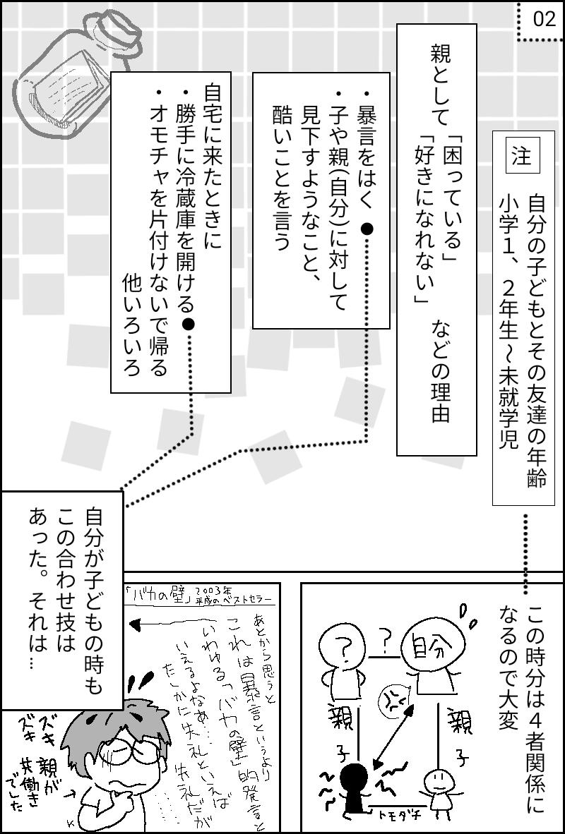 f:id:higasi-kurumeda:20210926141359p:plain