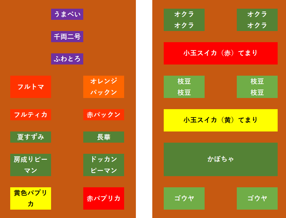 f:id:higataman786:20200429235458p:plain