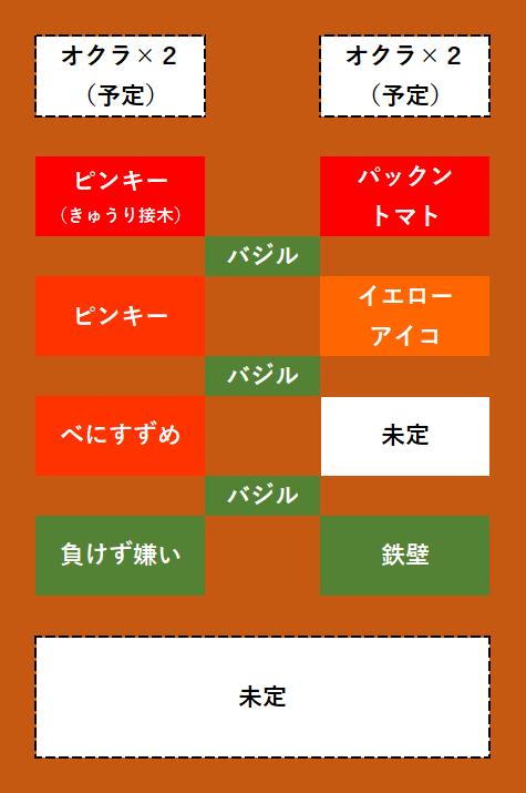 f:id:higataman786:20200504234436p:plain
