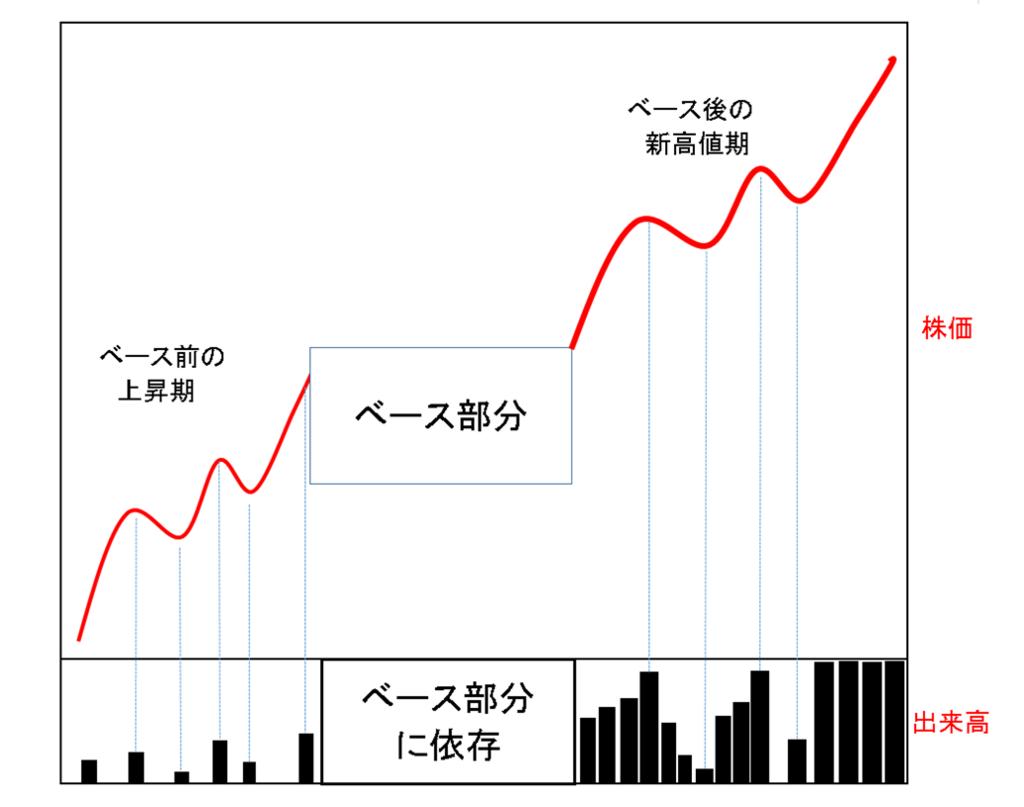 f:id:higedura:20180821192719p:plain