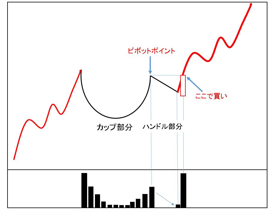 f:id:higedura:20180821200414p:plain