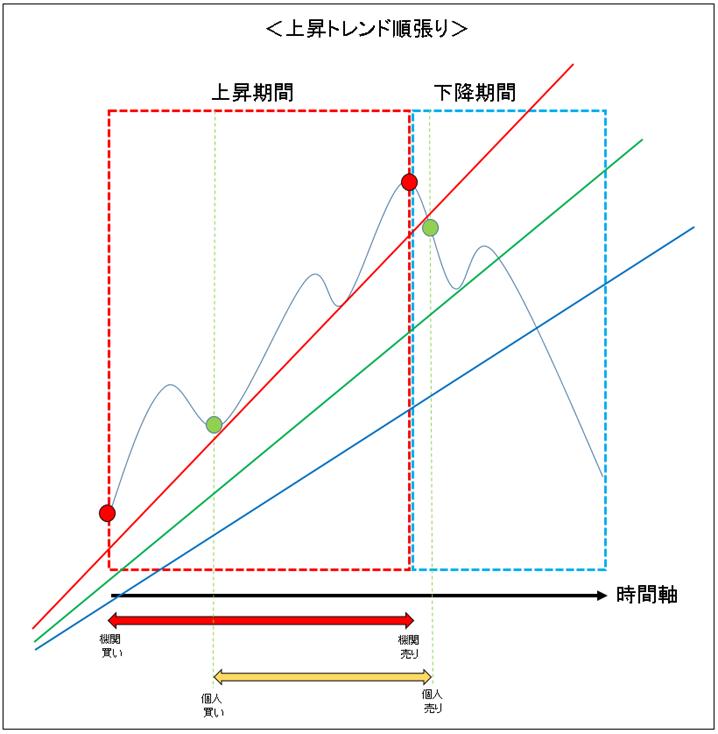 f:id:higedura:20180828162015p:plain