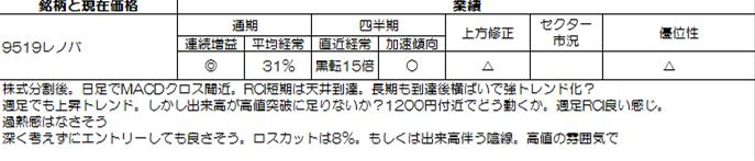 f:id:higedura:20180830225822p:plain