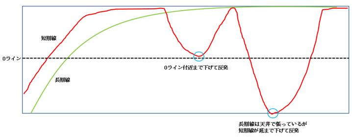 f:id:higedura:20180910203747p:plain