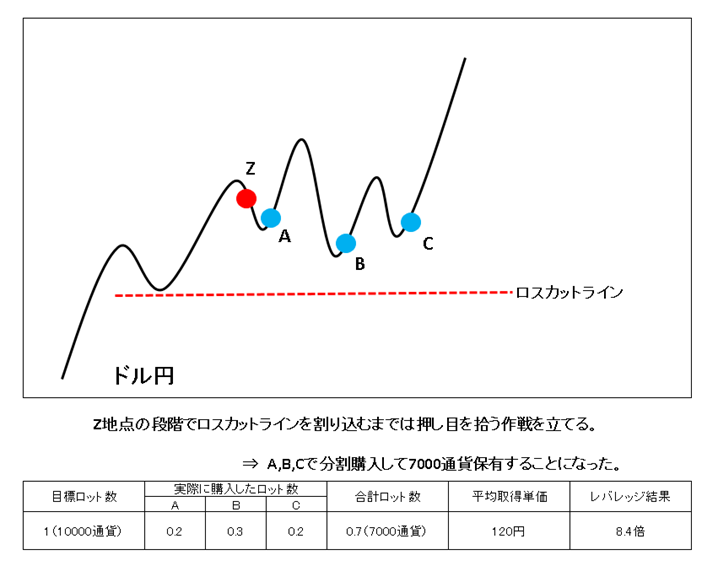 f:id:higedura:20181114193041p:plain