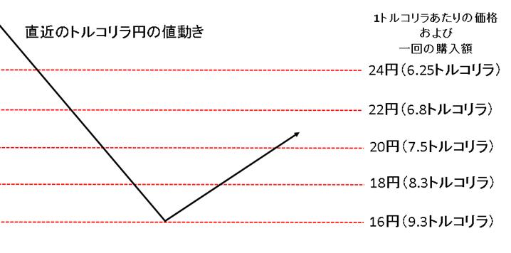 f:id:higedura:20181120145154p:plain