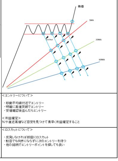 f:id:higedura:20181204154126p:plain
