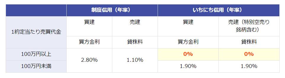 f:id:higedura:20190101125935p:plain