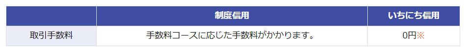 f:id:higedura:20190101130116p:plain