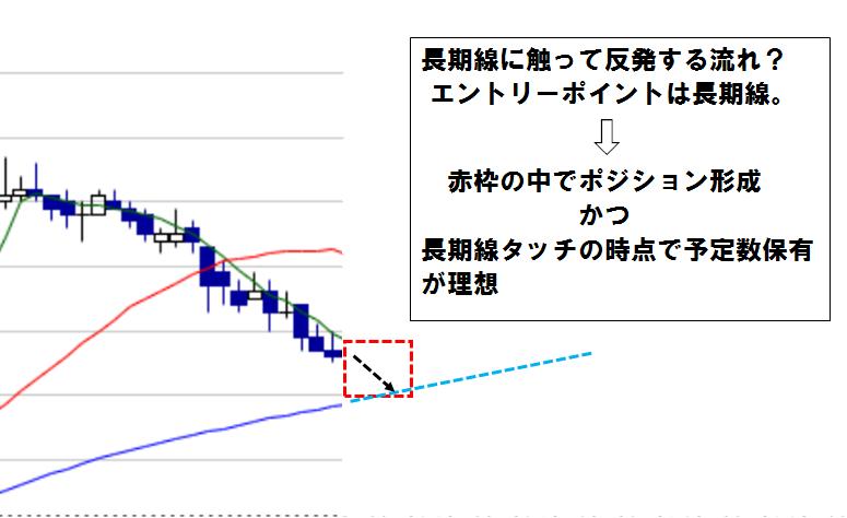 f:id:higedura:20190118234650p:plain