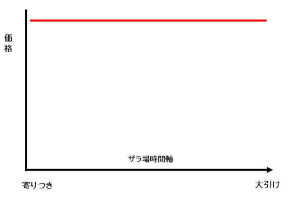 f:id:higedura:20190302145320p:plain