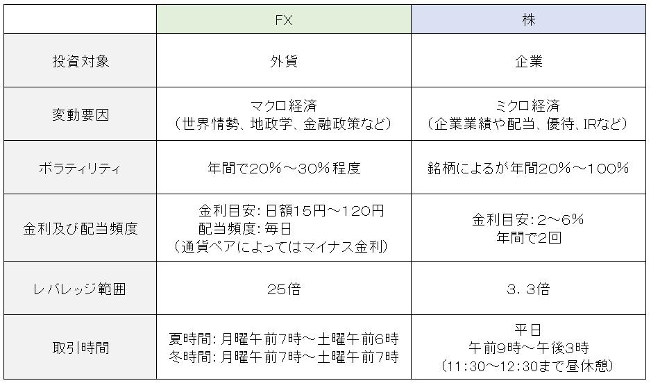 f:id:higedura:20190311205813p:plain