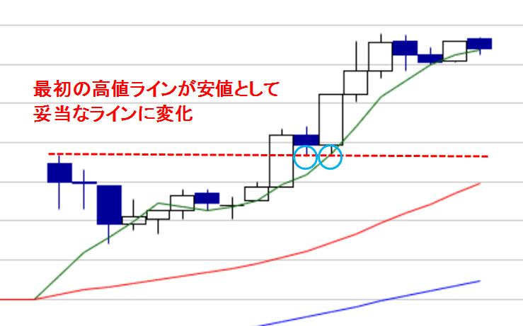 f:id:higedura:20190313225915p:plain