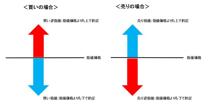 f:id:higedura:20190316142959p:plain