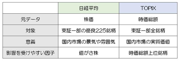 f:id:higedura:20190319161309p:plain