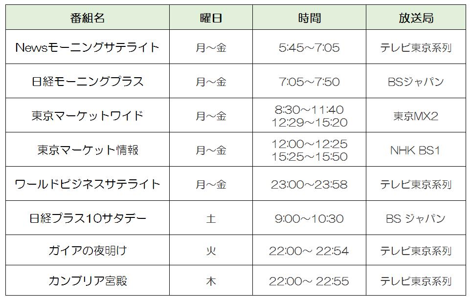 f:id:higedura:20190324144556p:plain