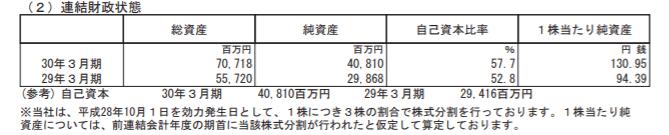 f:id:higedura:20190405144636p:plain