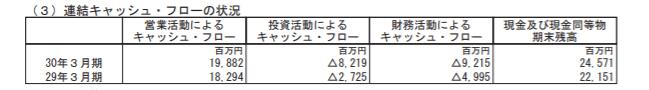 f:id:higedura:20190405165034p:plain