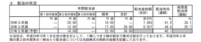 f:id:higedura:20190405165254p:plain