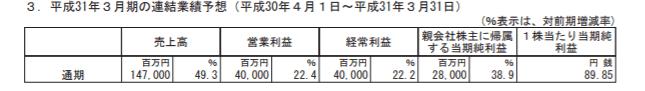 f:id:higedura:20190405165306p:plain