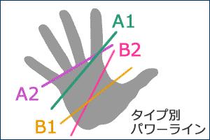 f:id:higekantoku_no_musuko:20170114192334p:plain