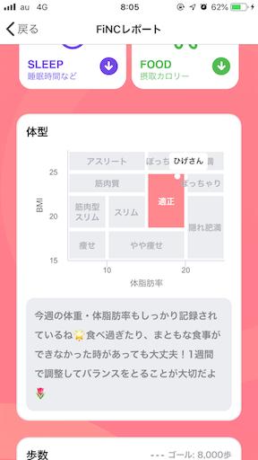 f:id:higekoioyaji:20210428121633p:image