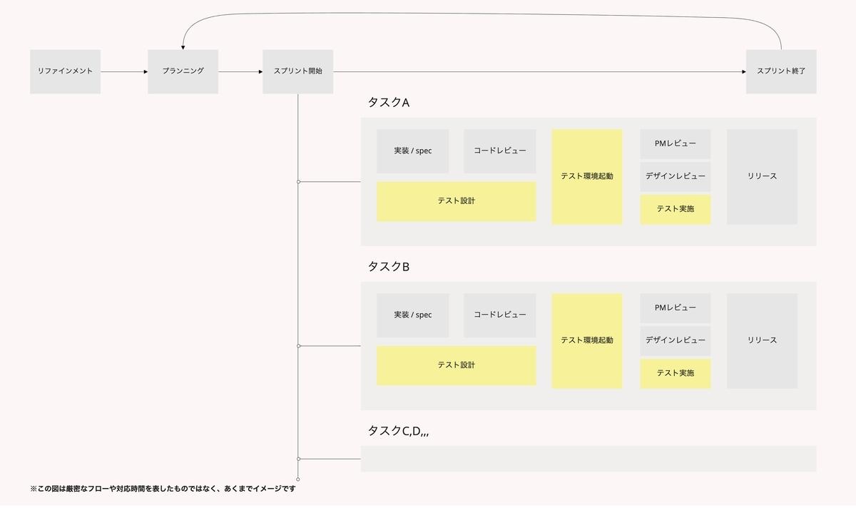 f:id:higesawa:20210823142139j:plain