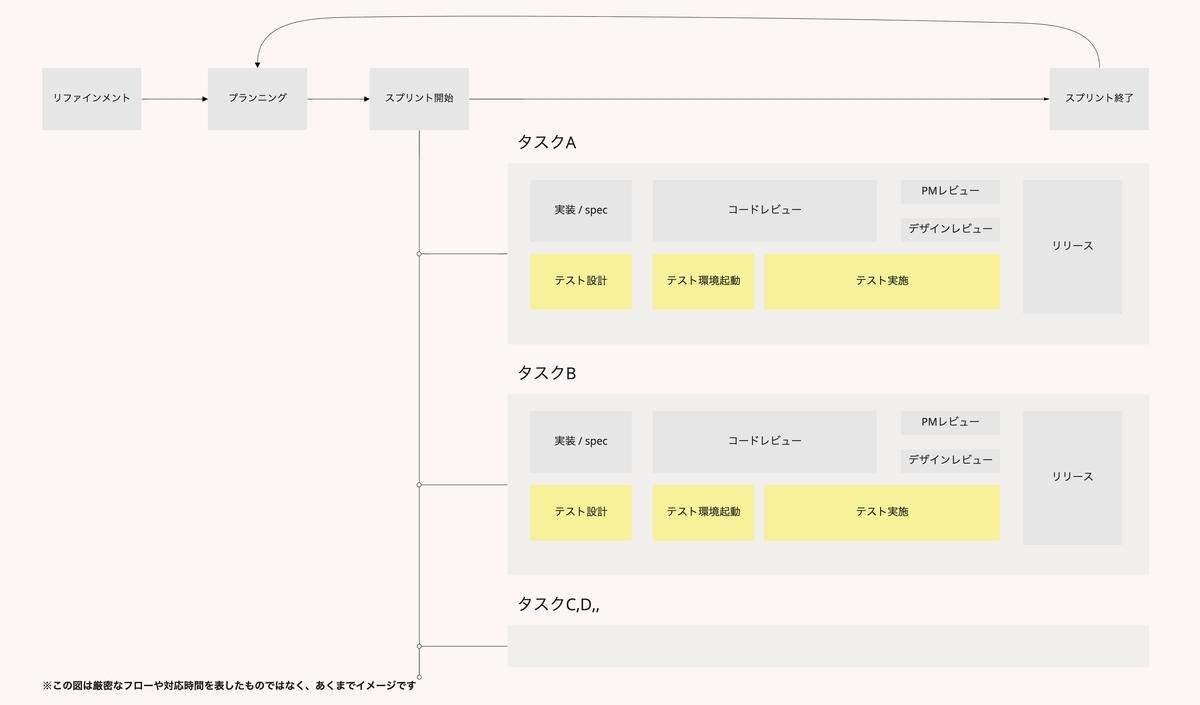 f:id:higesawa:20210823142144j:plain