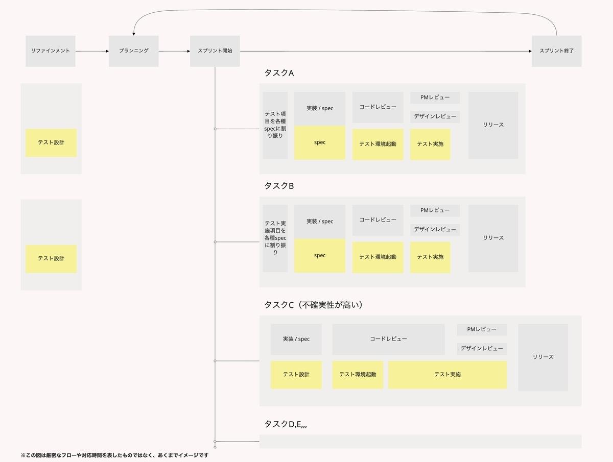 f:id:higesawa:20210823142149j:plain