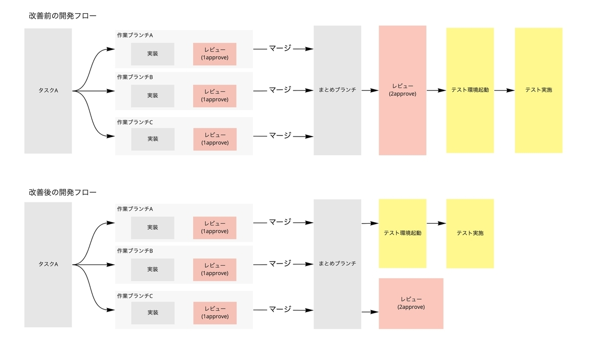 f:id:higesawa:20210827110332j:plain