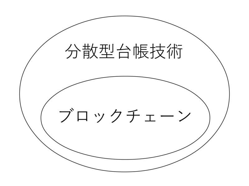 dlt_01