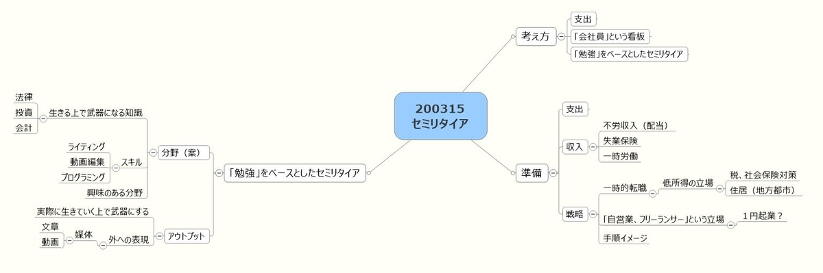f:id:higeyarou79:20200315112133j:plain