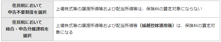 f:id:higeyarou79:20201115095258p:plain
