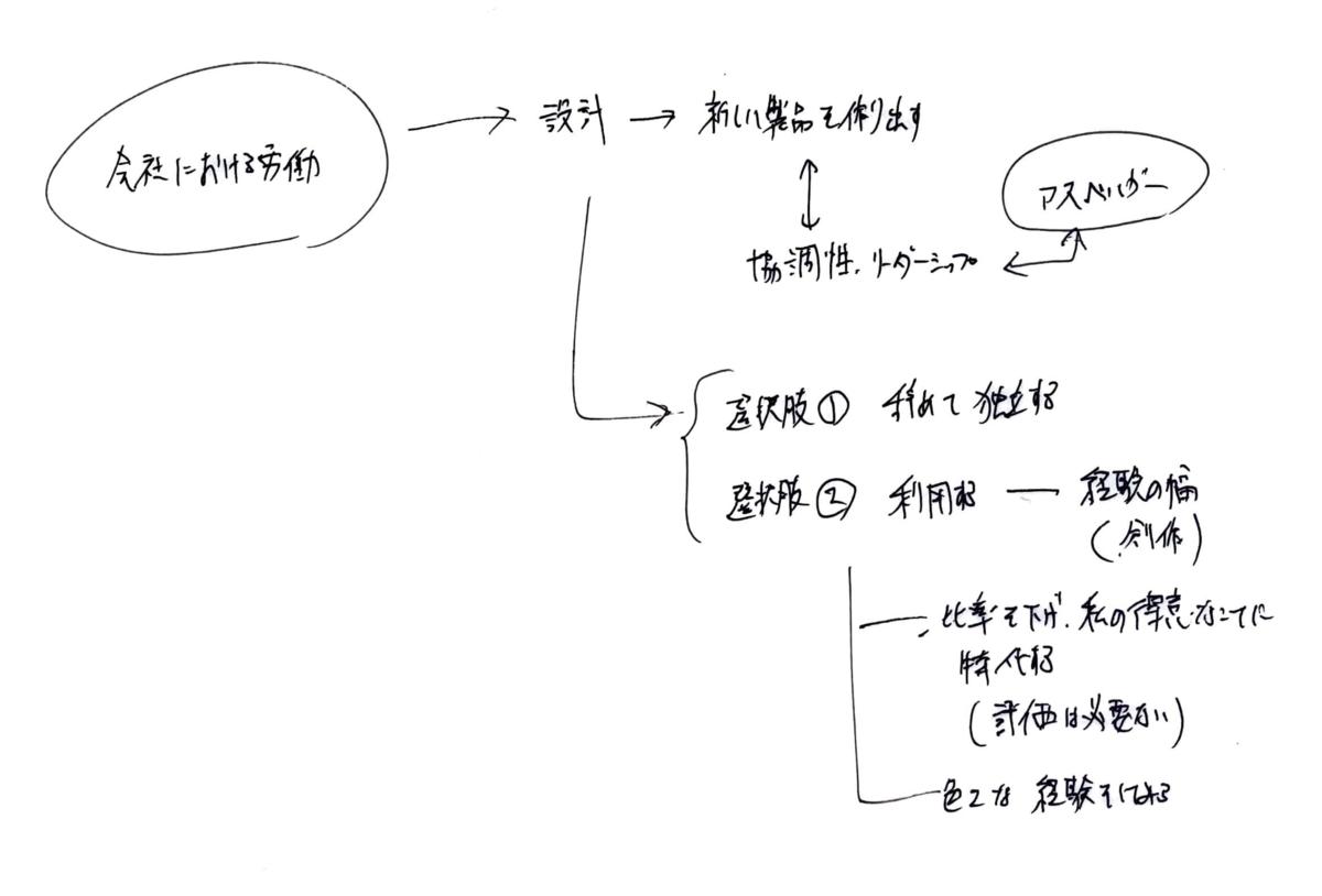 f:id:higeyarou79:20210220090409p:plain