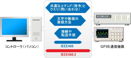 f:id:highEnergy:20200929074315p:plain