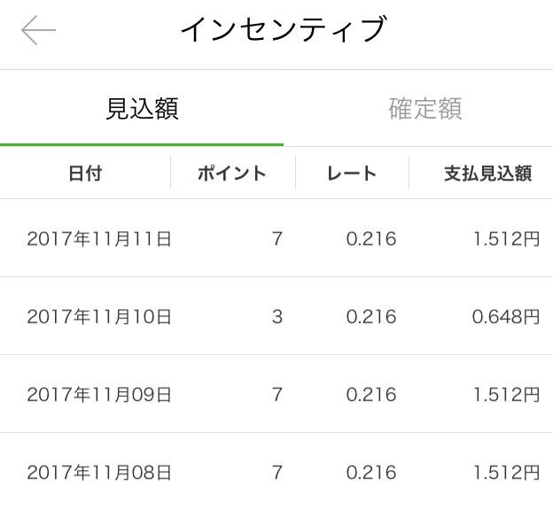 f:id:highball_koyuki:20171112222735p:plain