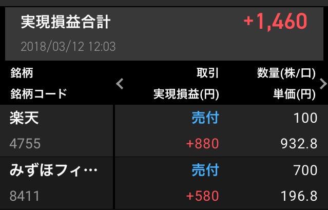 f:id:highball_koyuki:20180312120512j:plain