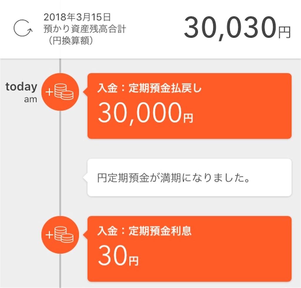 f:id:highball_koyuki:20180315224412j:image