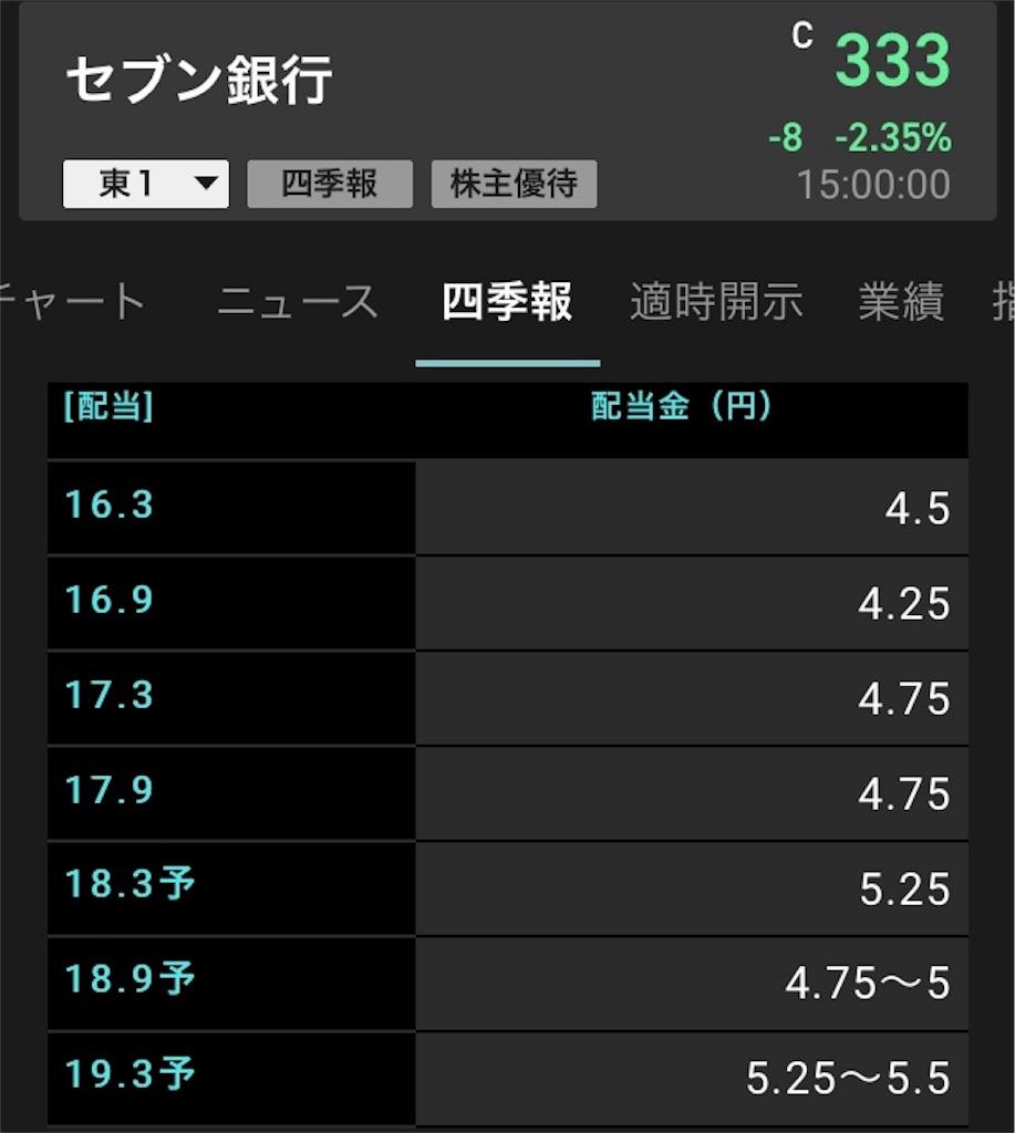f:id:highball_koyuki:20180328221503j:image