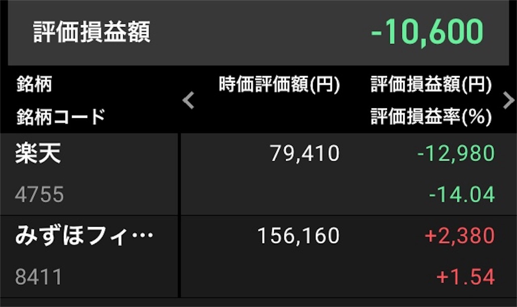f:id:highball_koyuki:20180413203718j:image